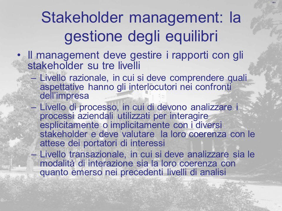 m&m Stakeholder management: la gestione degli equilibri Il management deve gestire i rapporti con gli stakeholder su tre livelli –Livello razionale, i