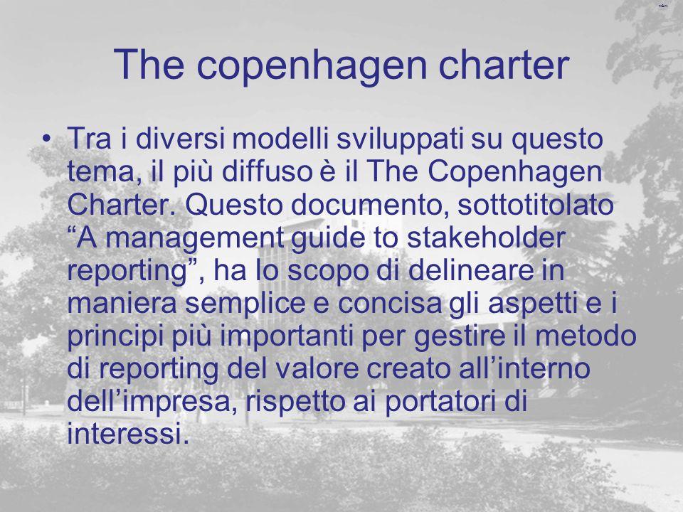 m&m The copenhagen charter Tra i diversi modelli sviluppati su questo tema, il più diffuso è il The Copenhagen Charter. Questo documento, sottotitolat