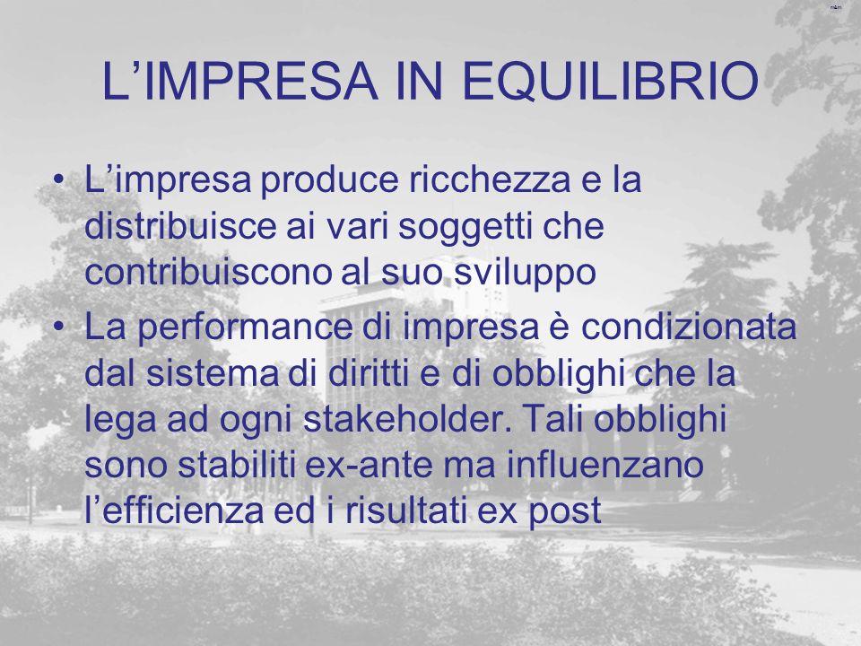 m&m LIMPRESA IN EQUILIBRIO Limpresa produce ricchezza e la distribuisce ai vari soggetti che contribuiscono al suo sviluppo La performance di impresa