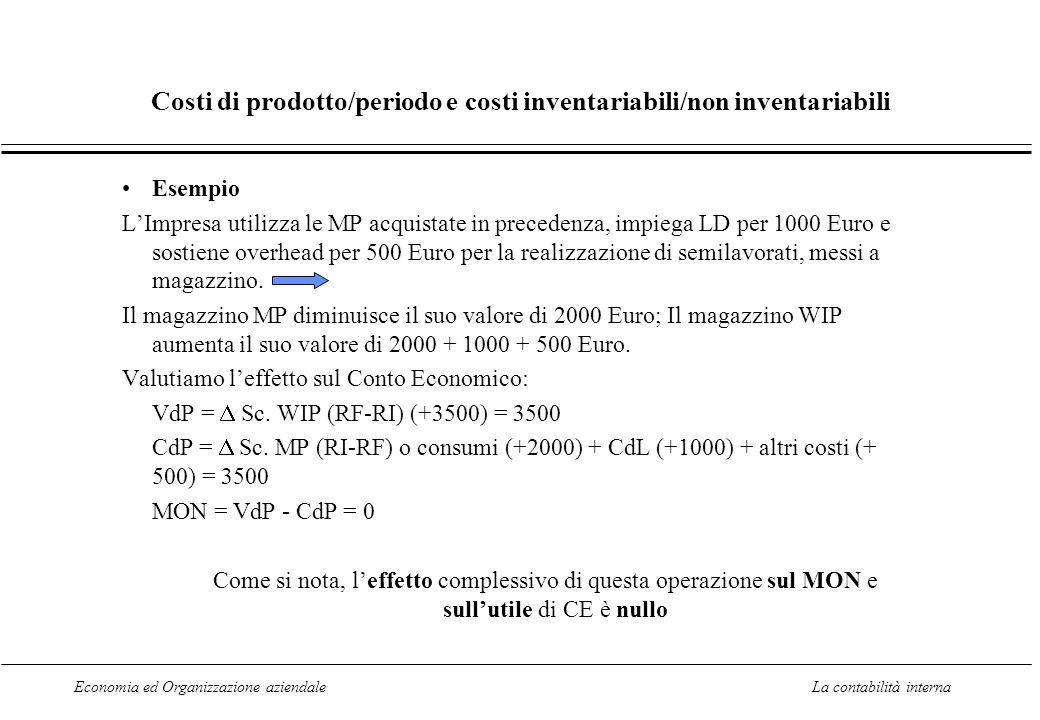 Economia ed Organizzazione aziendaleLa contabilità interna Costi di prodotto/periodo e costi inventariabili/non inventariabili Esempio LImpresa utiliz