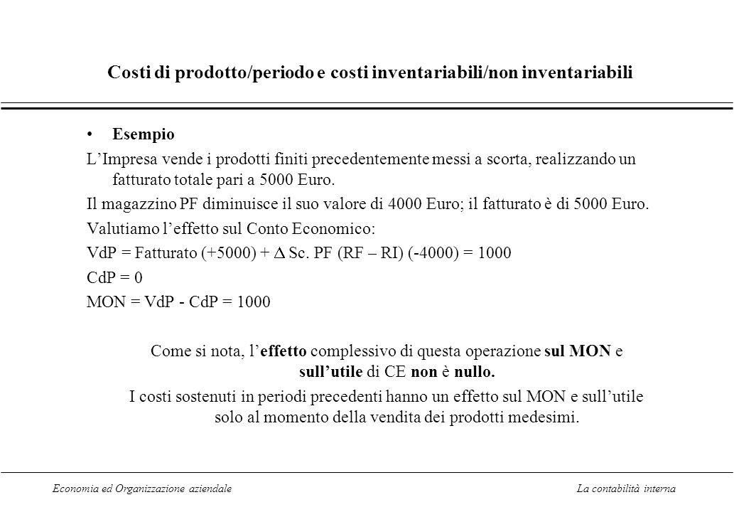 Economia ed Organizzazione aziendaleLa contabilità interna Costi di prodotto/periodo e costi inventariabili/non inventariabili Esempio LImpresa vende