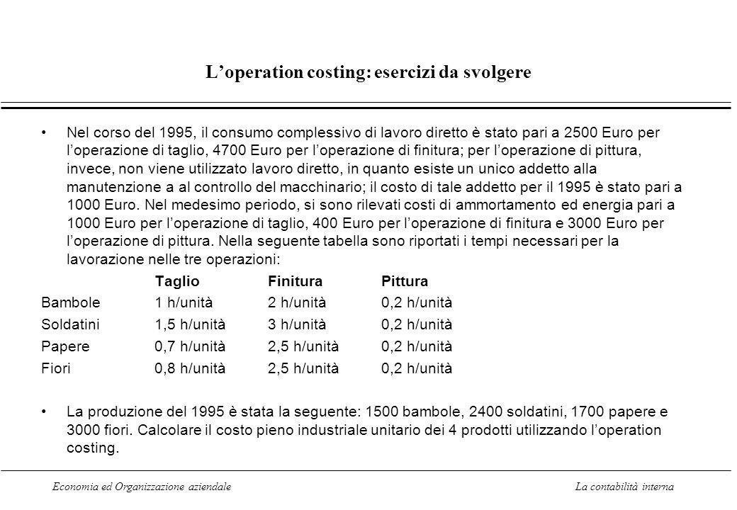 Economia ed Organizzazione aziendaleLa contabilità interna Loperation costing: esercizi da svolgere Nel corso del 1995, il consumo complessivo di lavo