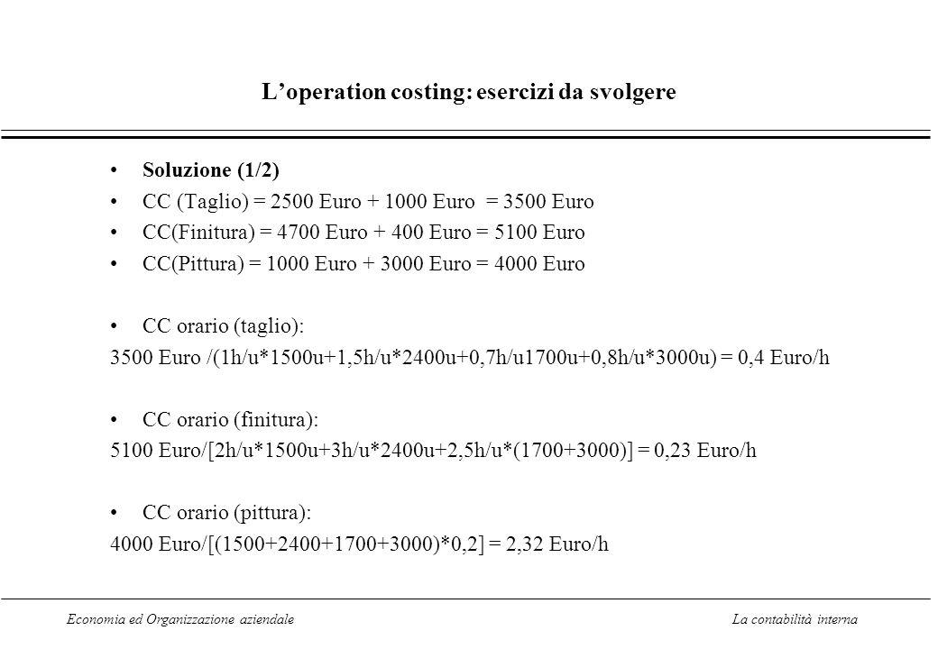 Economia ed Organizzazione aziendaleLa contabilità interna Loperation costing: esercizi da svolgere Soluzione (1/2) CC (Taglio) = 2500 Euro + 1000 Eur