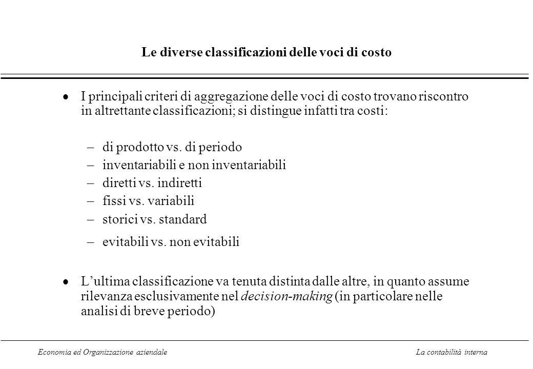 Economia ed Organizzazione aziendaleLa contabilità interna Le diverse classificazioni delle voci di costo I principali criteri di aggregazione delle v