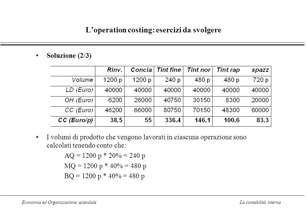 Economia ed Organizzazione aziendaleLa contabilità interna Loperation costing: esercizi da svolgere Soluzione (2/3) I volumi di prodotto che vengono l