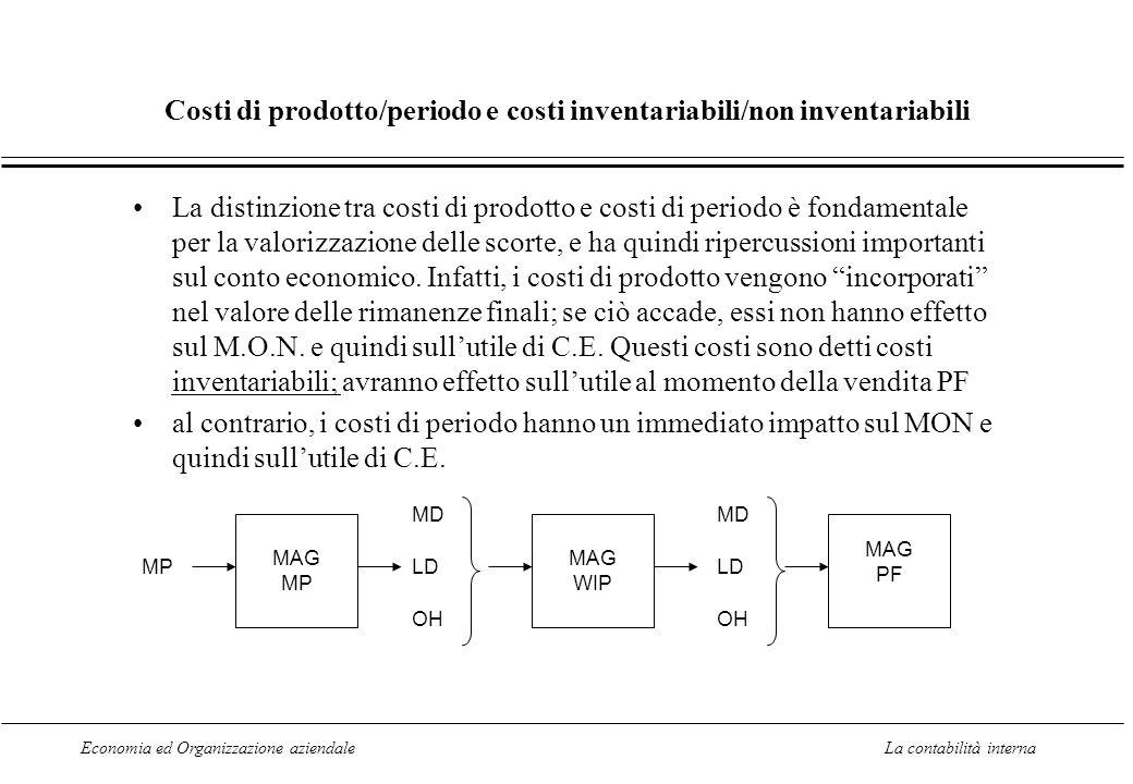 Economia ed Organizzazione aziendaleLa contabilità interna Il Job Order Costing: esercizi da svolgere -SOLUZIONE (2/3) -4mq ciliegio per L1 MD(L1) = 4 mq X (100 Euro / 10 mq) = 40 Euro -2 h di LD per L1 LD(L1) = 2 h X 8 Euro/h = 16 Euro -3 h di LD per L2 LD(L3) = 3 h X 8 Euro/h = 24 Euro -8 mq noce per L2 MD(L2) = 8 mq X 22 Euro/mq = 176 Euro -1 h di LD per L2 LD(L2) = 1 h X 8 Euro/h = 8 Euro -6 mq ciliegio per L1 MD(L1) = 6 mq X 9 Euro = 54 Euro -4 mq noce per L2 MD(L2) = 2 mq X 22 Euro + 2 mq X (300 Euro/ 15 mq) = 84 Euro -2 h di LD per L1 LD(L1) = 2 h X 8 Euro/h = 16 Euro -2 h di LD per L2 LD(L2) = 2 h X 8 Euro/h = 16 Euro Occorre ora procedere con lallocazione degli overhead; la base di allocazione scelta è il costo del LD: totale OH = 90 Euro (energia) + 150 Euro (ammortamenti) = 240 Euro totale LD (base di allocazione) = (16 + 16) Euro + (24 + 8 + 16) Euro = 80 coefficiente di allocazione = K = 240 / 80 = 3 OH (L1) = 3 X 32 Euro = 96 Euro ; OH (L2) = 3 X 48 Euro = 144 Euro Questo consente di completare le schede di lavorazione e, quindi, di calcolare il costo pieno industriale dei due lotti, riportato nelle tabelle