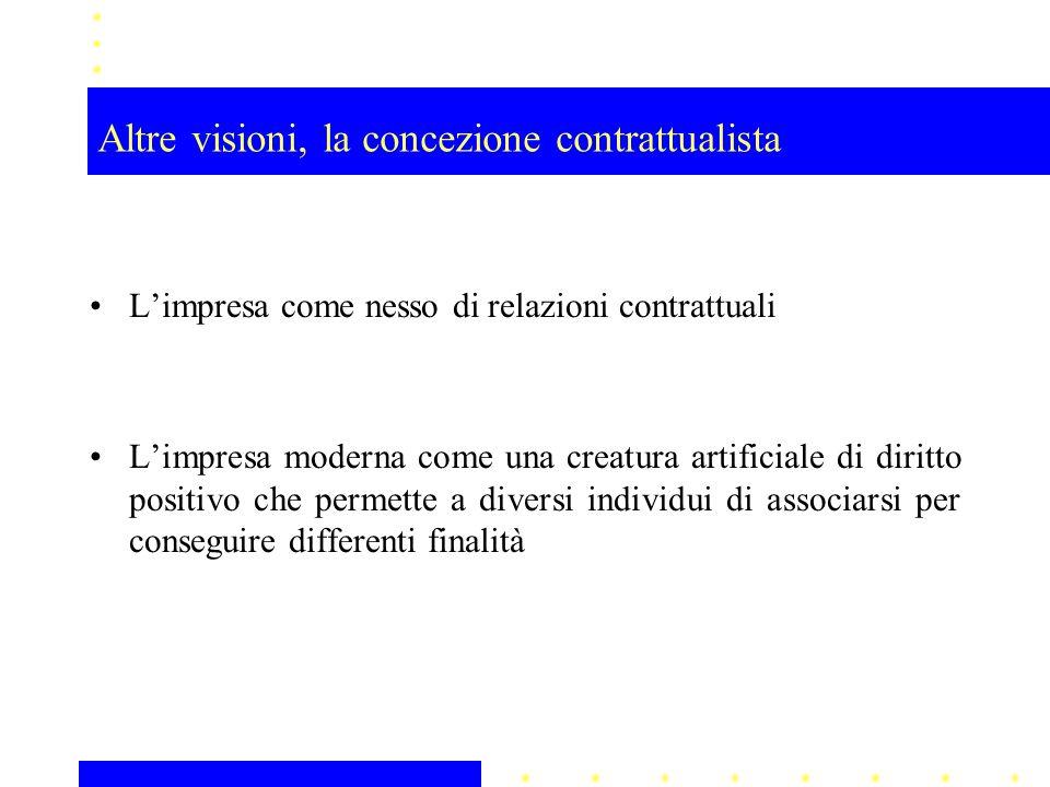 Altre visioni, la concezione contrattualista Limpresa come nesso di relazioni contrattuali Limpresa moderna come una creatura artificiale di diritto p
