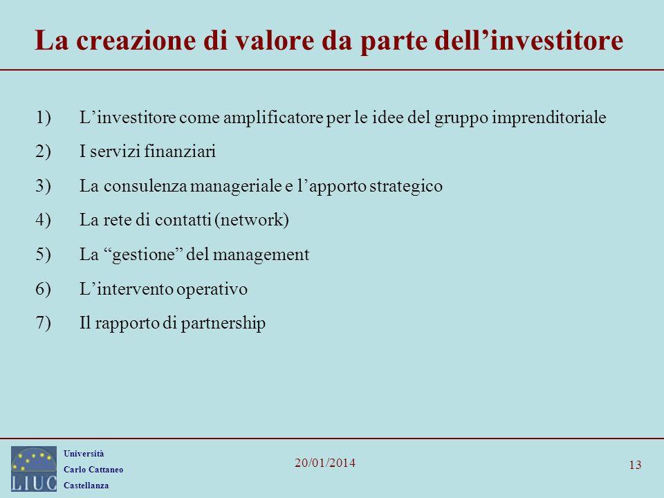 Università Carlo Cattaneo Castellanza 20/01/2014 13 La creazione di valore da parte dellinvestitore 1)Linvestitore come amplificatore per le idee del