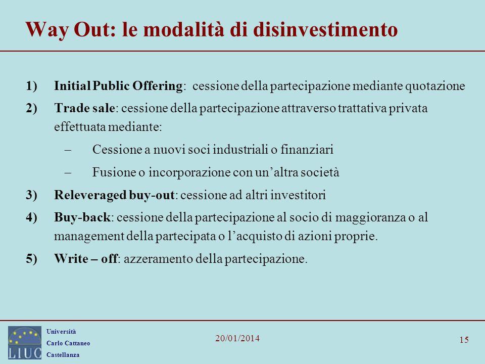 Università Carlo Cattaneo Castellanza 20/01/2014 15 Way Out: le modalità di disinvestimento 1)Initial Public Offering: cessione della partecipazione m