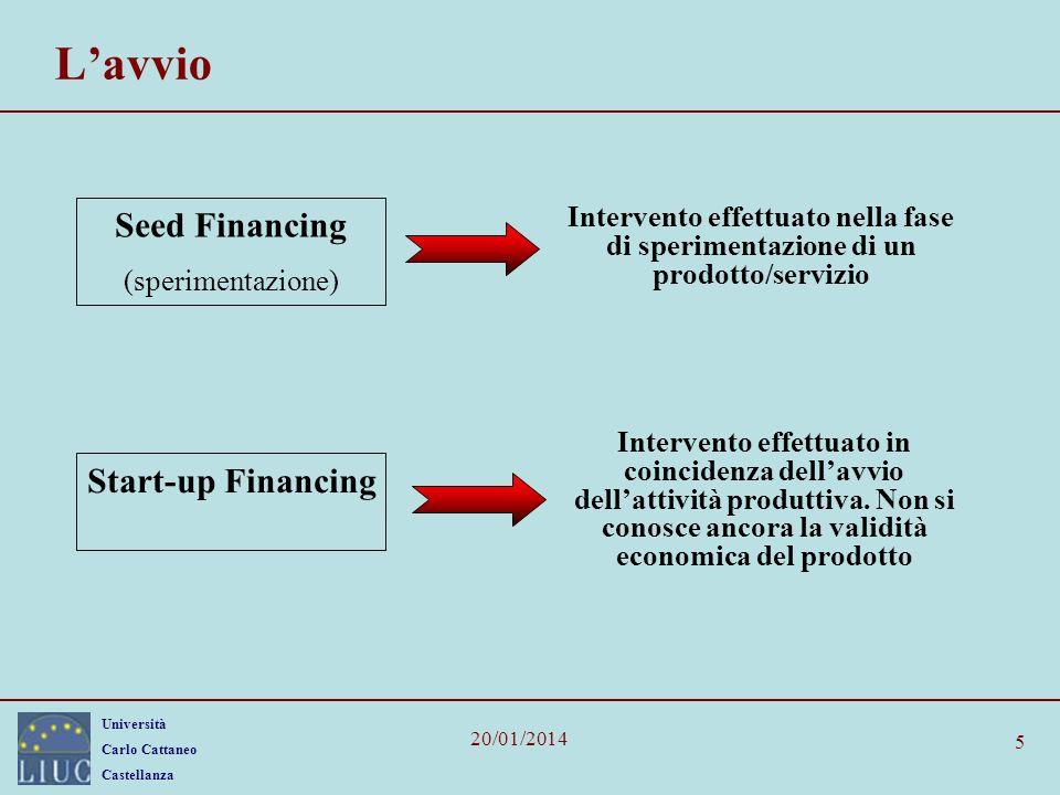 Università Carlo Cattaneo Castellanza 20/01/2014 16 Gli operatori FONDI CHIUSI A CARATTERE LOCALE – REGIONALE (COUNTRY/REGIONAL FUNDS) FONDI CHIUSI A CARATTERE SOVRANAZIONALE – INTERNAZIONALE (INTERNATIONAL – PANEUROPEAN FUNDS) FINANZIARIE DI PARTECIPAZIONE DI EMANAZIONE PRIVATA O INDUSTRIALE BANCHE OPERATORI PUBBLICI