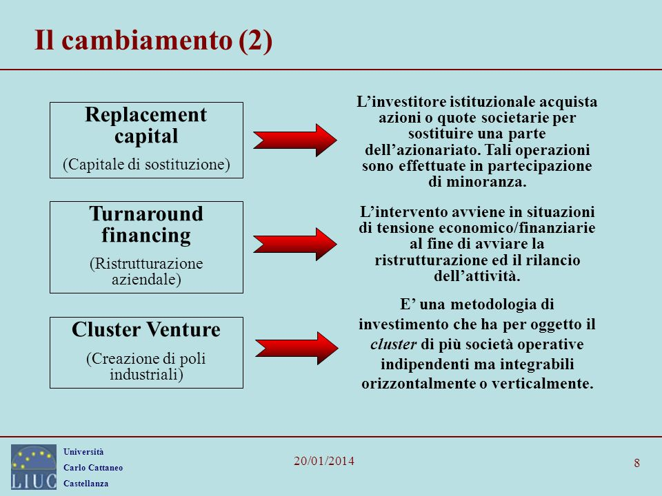 Università Carlo Cattaneo Castellanza 20/01/2014 8 Il cambiamento (2) Replacement capital (Capitale di sostituzione) Turnaround financing (Ristruttura