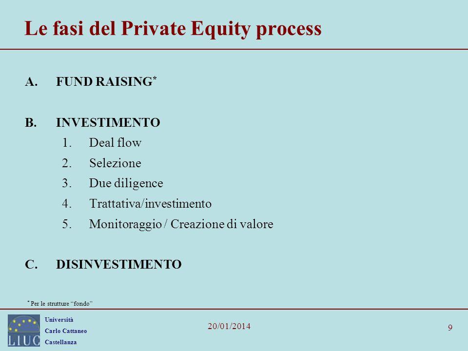 Università Carlo Cattaneo Castellanza 20/01/2014 9 Le fasi del Private Equity process A.FUND RAISING * B.INVESTIMENTO 1.Deal flow 2.Selezione 3.Due di