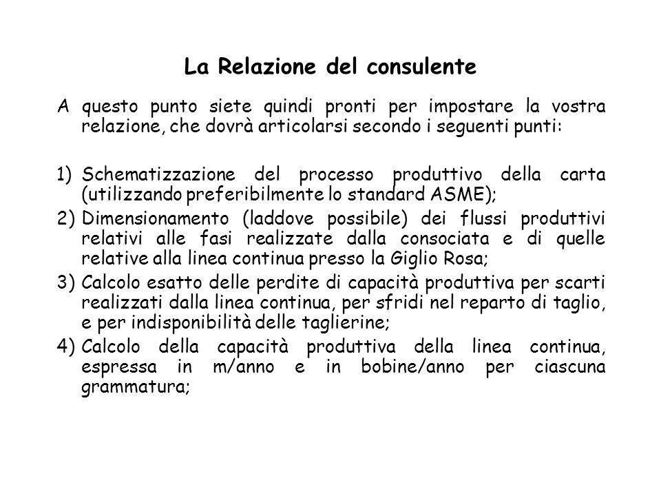 La Relazione del consulente A questo punto siete quindi pronti per impostare la vostra relazione, che dovrà articolarsi secondo i seguenti punti: 1)Sc