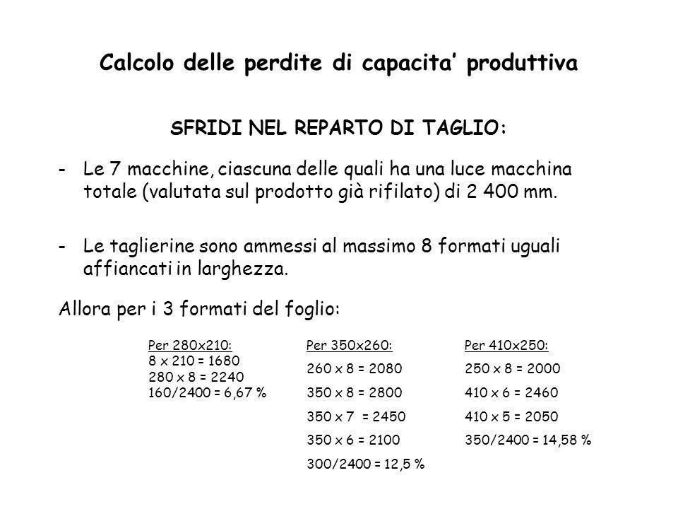 Calcolo delle perdite di capacita produttiva SFRIDI NEL REPARTO DI TAGLIO: -Le 7 macchine, ciascuna delle quali ha una luce macchina totale (valutata
