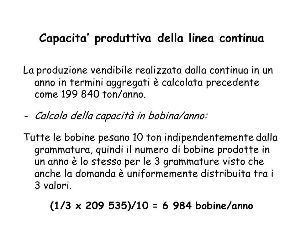 Capacita produttiva della linea continua La produzione vendibile realizzata dalla continua in un anno in termini aggregati è calcolata precedente come