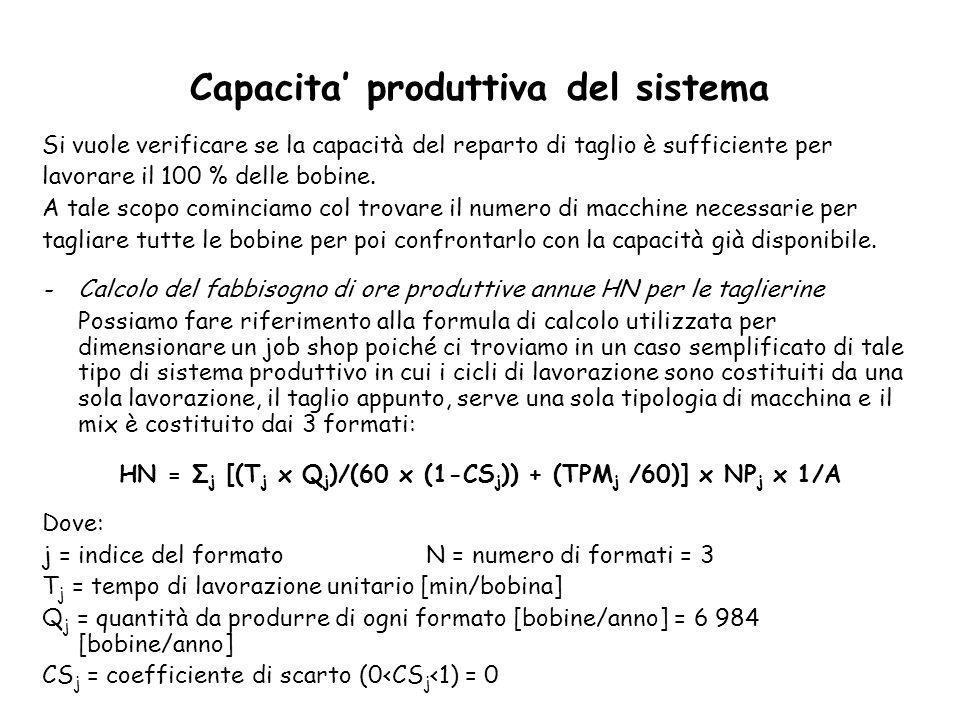 Capacita produttiva del sistema Si vuole verificare se la capacità del reparto di taglio è sufficiente per lavorare il 100 % delle bobine. A tale scop