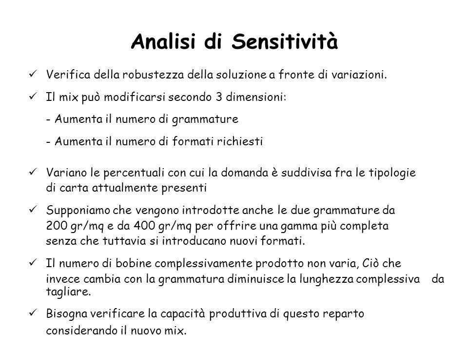 Analisi di Sensitività Verifica della robustezza della soluzione a fronte di variazioni. Il mix può modificarsi secondo 3 dimensioni: - Aumenta il num