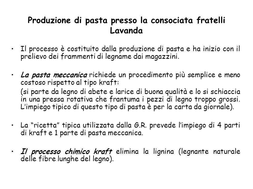 Produzione Pasta Per Pasta Meccanica: -Gli scarti di carta recuperati sono pari al 5,2% di quello che viene processato dalla continua e cioe: 0,052 x 600 t/gg x (8,432 ore/anno /24 ore/gg) = 10 962 t/anno -La quantita di pasta meccanica necessaria in un anno è di: 0,2 x (600 t/gg /24 h/gg) x 8 432 h/anno /0,38) = = 110 947 ton/pasta mecc anno Dalla Lavanda la G.R.
