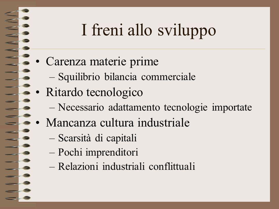 Piccola e grande impresa in Italia Introduzione Università Cattaneo Castellanza – LIUC a.a.