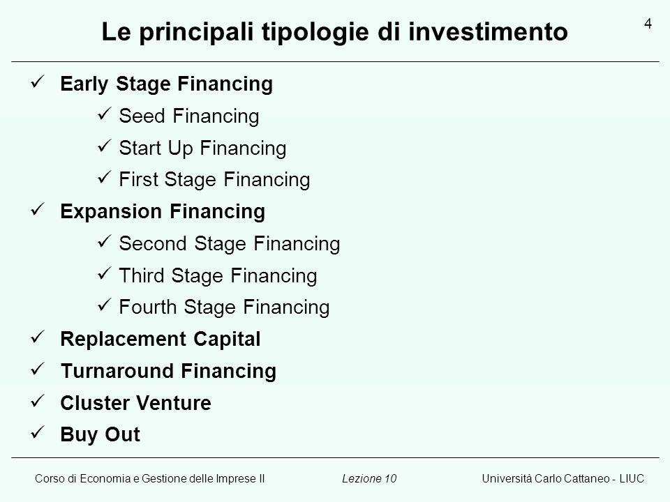 Corso di Economia e Gestione delle Imprese IIUniversità Carlo Cattaneo - LIUCLezione 10 4 Le principali tipologie di investimento Early Stage Financin