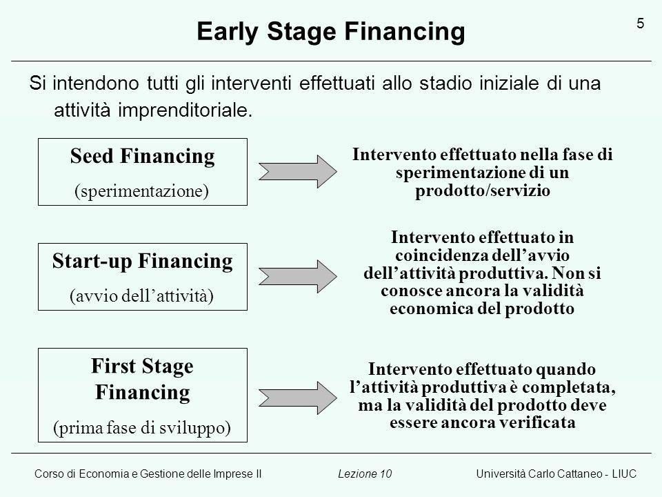 Corso di Economia e Gestione delle Imprese IIUniversità Carlo Cattaneo - LIUCLezione 10 5 Early Stage Financing Si intendono tutti gli interventi effe