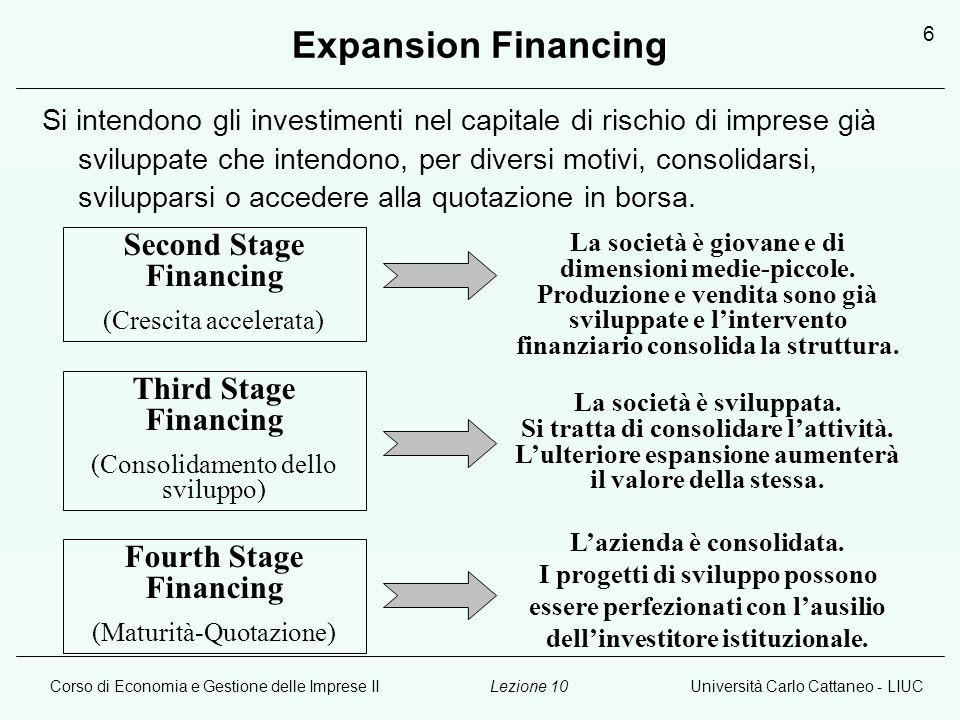 Corso di Economia e Gestione delle Imprese IIUniversità Carlo Cattaneo - LIUCLezione 10 6 Expansion Financing Si intendono gli investimenti nel capita