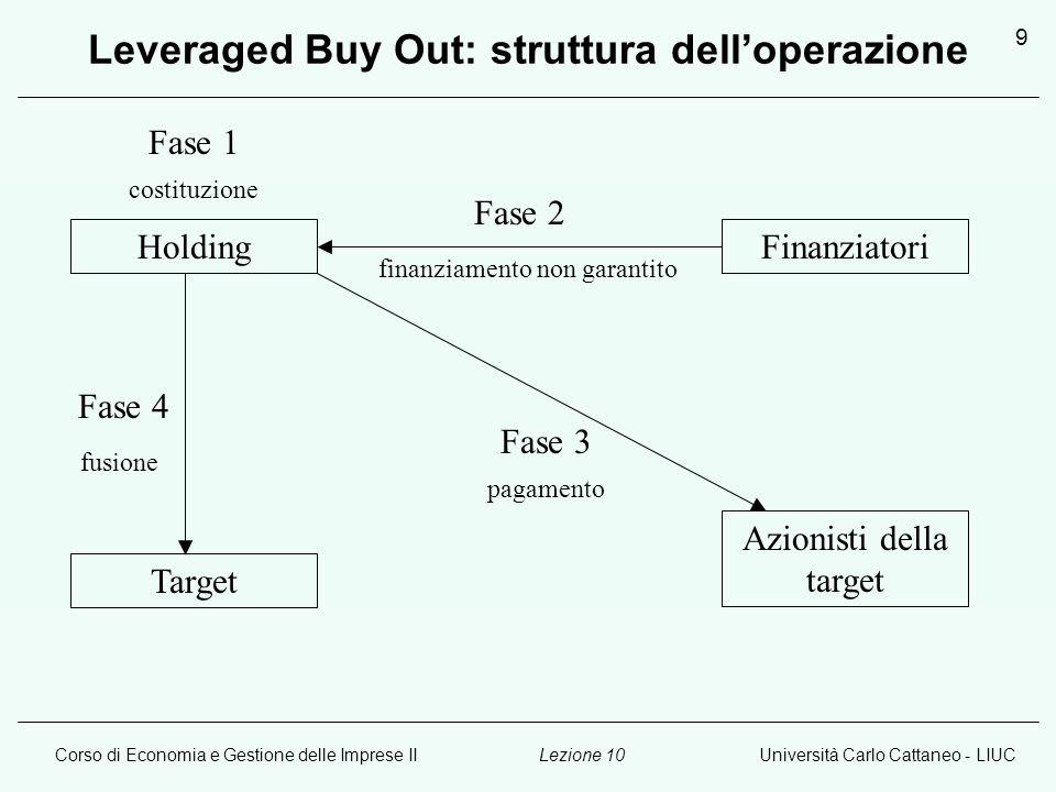 Corso di Economia e Gestione delle Imprese IIUniversità Carlo Cattaneo - LIUCLezione 10 9 Leveraged Buy Out: struttura delloperazione Holding Target A
