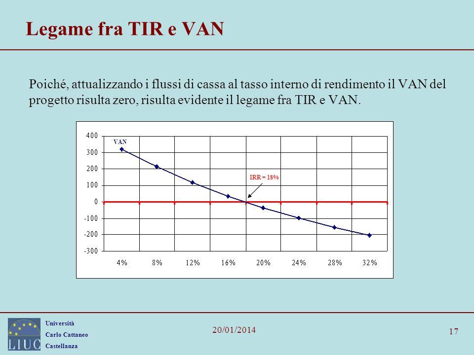 Università Carlo Cattaneo Castellanza 20/01/2014 17 Legame fra TIR e VAN Poiché, attualizzando i flussi di cassa al tasso interno di rendimento il VAN del progetto risulta zero, risulta evidente il legame fra TIR e VAN.