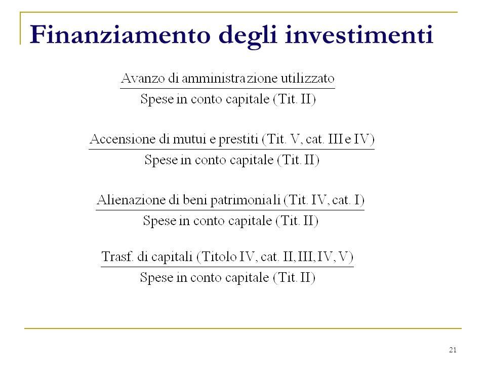 21 Finanziamento degli investimenti