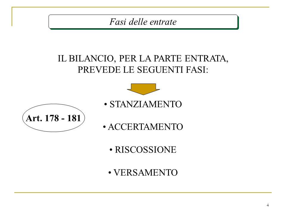 4 Fasi delle entrate IL BILANCIO, PER LA PARTE ENTRATA, PREVEDE LE SEGUENTI FASI: STANZIAMENTO ACCERTAMENTO RISCOSSIONE VERSAMENTO Art. 178 - 181