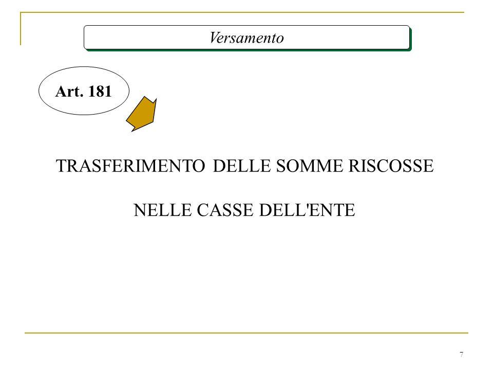7 Versamento TRASFERIMENTO DELLE SOMME RISCOSSE NELLE CASSE DELL'ENTE Art. 181