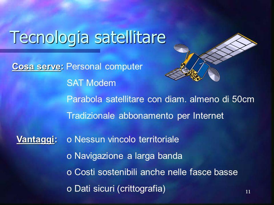 11 Tecnologia satellitare Cosa serve: Cosa serve: Personal computer SAT Modem Parabola satellitare con diam. almeno di 50cm Tradizionale abbonamento p