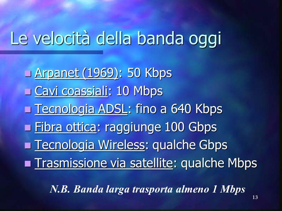 13 Le velocità della banda oggi Arpanet (1969): 50 Kbps Arpanet (1969): 50 Kbps Cavi coassiali: 10 Mbps Cavi coassiali: 10 Mbps Tecnologia ADSL: fino