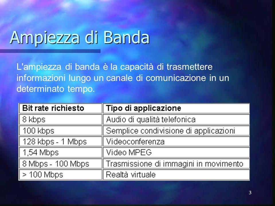 3 Ampiezza di Banda L'ampiezza di banda è la capacità di trasmettere informazioni lungo un canale di comunicazione in un determinato tempo.
