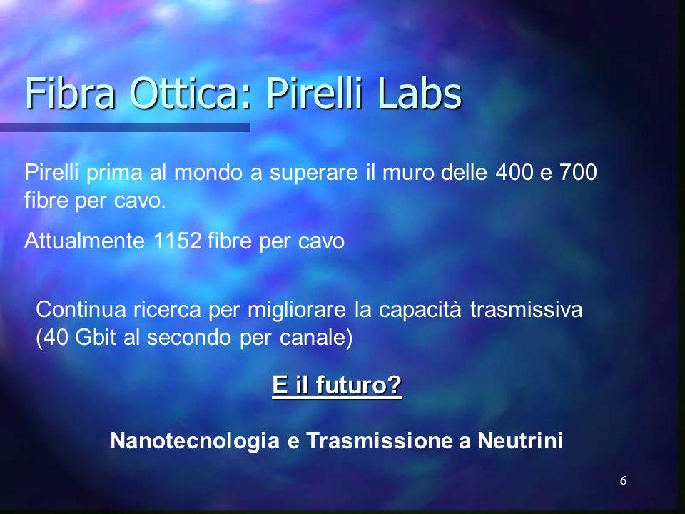 6 Fibra Ottica: Pirelli Labs Pirelli prima al mondo a superare il muro delle 400 e 700 fibre per cavo. Attualmente 1152 fibre per cavo Continua ricerc