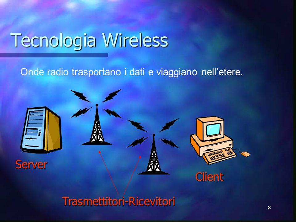 8 Tecnologia Wireless Onde radio trasportano i dati e viaggiano nelletere. Server Client Trasmettitori-Ricevitori