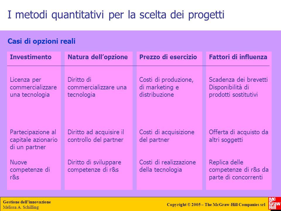 Gestione dellinnovazione Melissa A. Schilling Copyright © 2005 – The McGraw-Hill Companies srl I metodi quantitativi per la scelta dei progetti Casi d