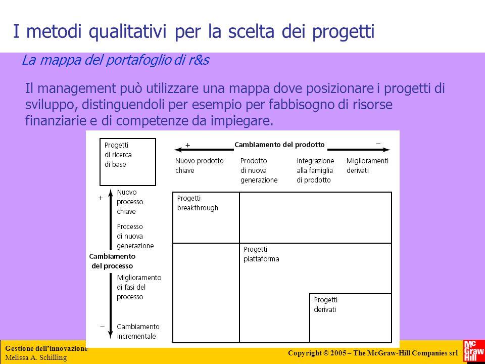 Gestione dellinnovazione Melissa A. Schilling Copyright © 2005 – The McGraw-Hill Companies srl I metodi qualitativi per la scelta dei progetti La mapp