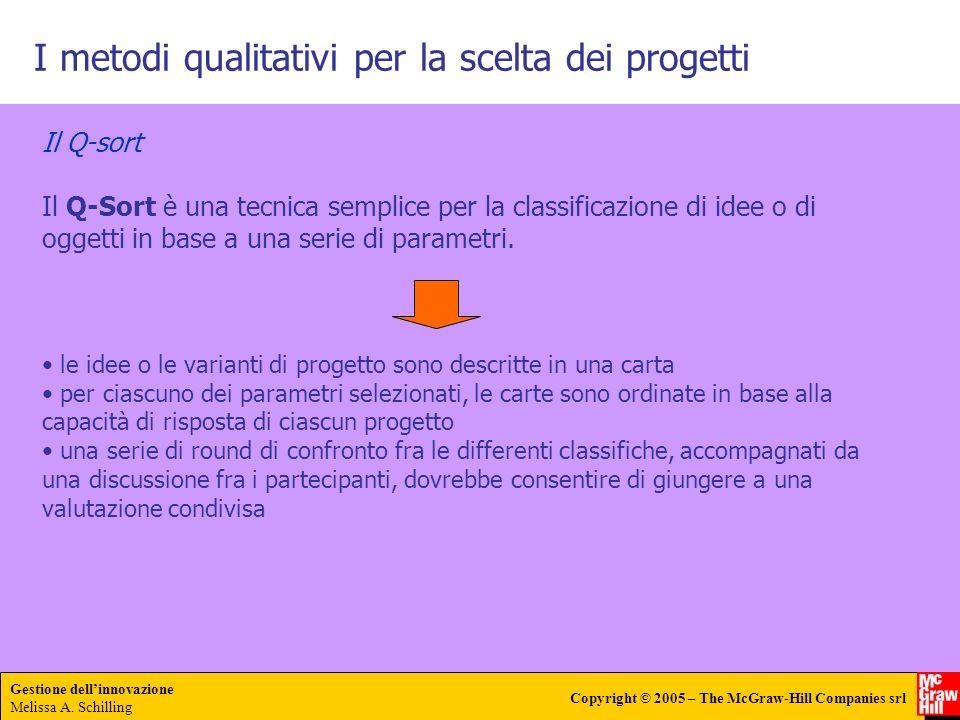 Gestione dellinnovazione Melissa A. Schilling Copyright © 2005 – The McGraw-Hill Companies srl I metodi qualitativi per la scelta dei progetti Il Q-so