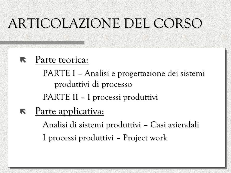 ARTICOLAZIONE DEL CORSO ë Parte teorica: PARTE I – Analisi e progettazione dei sistemi produttivi di processo PARTE II – I processi produttivi ë Parte applicativa: Analisi di sistemi produttivi – Casi aziendali I processi produttivi – Project work