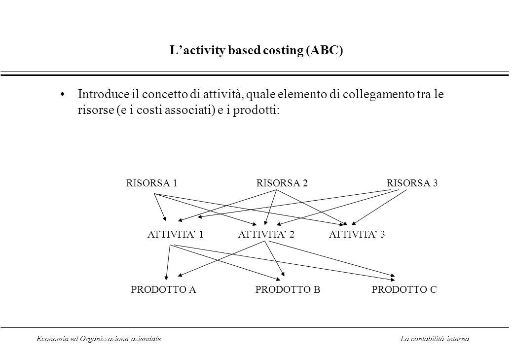 Economia ed Organizzazione aziendaleLa contabilità interna Lactivity based costing (ABC) Introduce il concetto di attività, quale elemento di collegamento tra le risorse (e i costi associati) e i prodotti: RISORSA 1RISORSA 2RISORSA 3 ATTIVITA 1ATTIVITA 2ATTIVITA 3 PRODOTTO APRODOTTO BPRODOTTO C