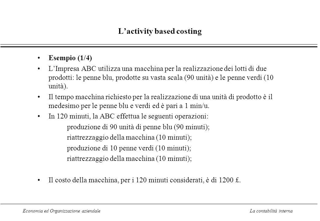Economia ed Organizzazione aziendaleLa contabilità interna Lactivity based costing Esempio (1/4) LImpresa ABC utilizza una macchina per la realizzazione dei lotti di due prodotti: le penne blu, prodotte su vasta scala (90 unità) e le penne verdi (10 unità).