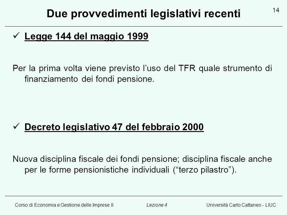 Corso di Economia e Gestione delle Imprese IIUniversità Carlo Cattaneo - LIUCLezione 4 14 Due provvedimenti legislativi recenti Legge 144 del maggio 1999 Per la prima volta viene previsto luso del TFR quale strumento di finanziamento dei fondi pensione.