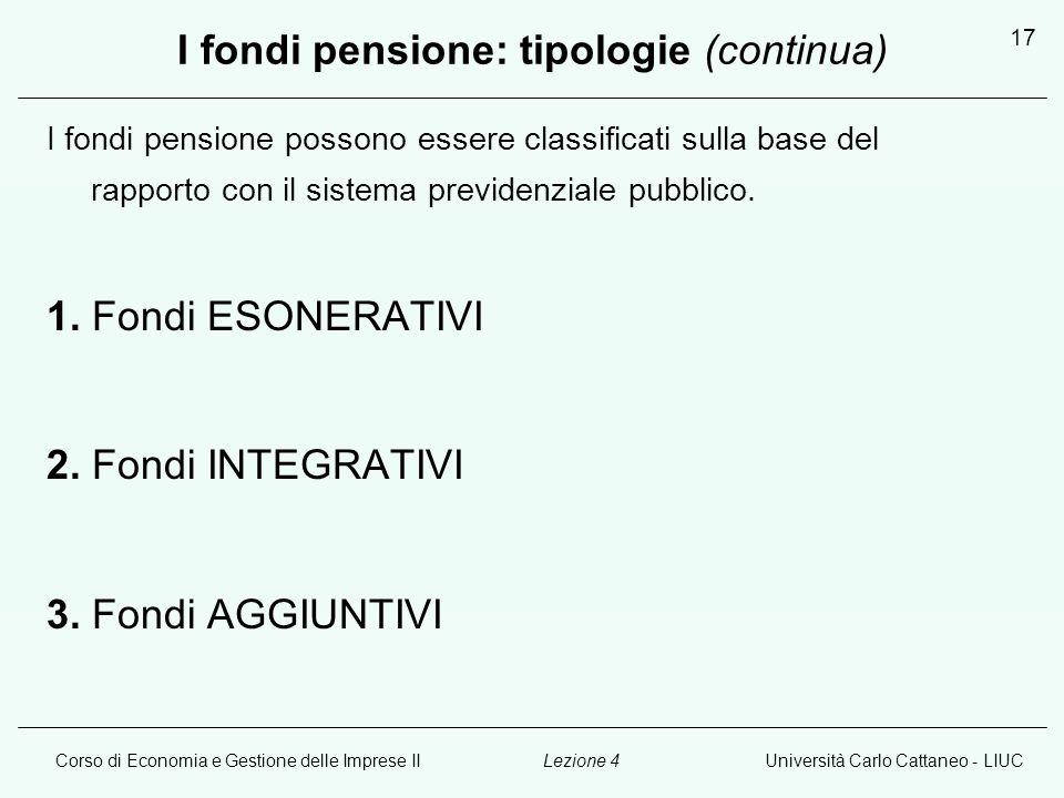 Corso di Economia e Gestione delle Imprese IIUniversità Carlo Cattaneo - LIUCLezione 4 17 I fondi pensione: tipologie (continua) I fondi pensione possono essere classificati sulla base del rapporto con il sistema previdenziale pubblico.