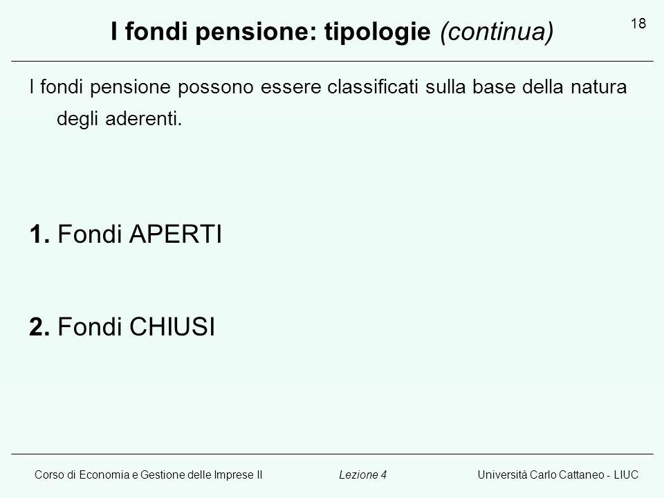 Corso di Economia e Gestione delle Imprese IIUniversità Carlo Cattaneo - LIUCLezione 4 18 I fondi pensione: tipologie (continua) I fondi pensione possono essere classificati sulla base della natura degli aderenti.