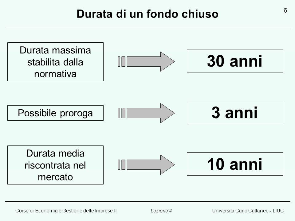 Corso di Economia e Gestione delle Imprese IIUniversità Carlo Cattaneo - LIUCLezione 4 7 I Fondi Immobiliari I fondi immobiliari: 1.