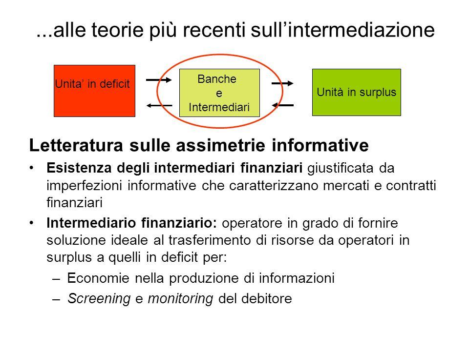 ...alle teorie più recenti sullintermediazione Letteratura sulle assimetrie informative Esistenza degli intermediari finanziari giustificata da imperf