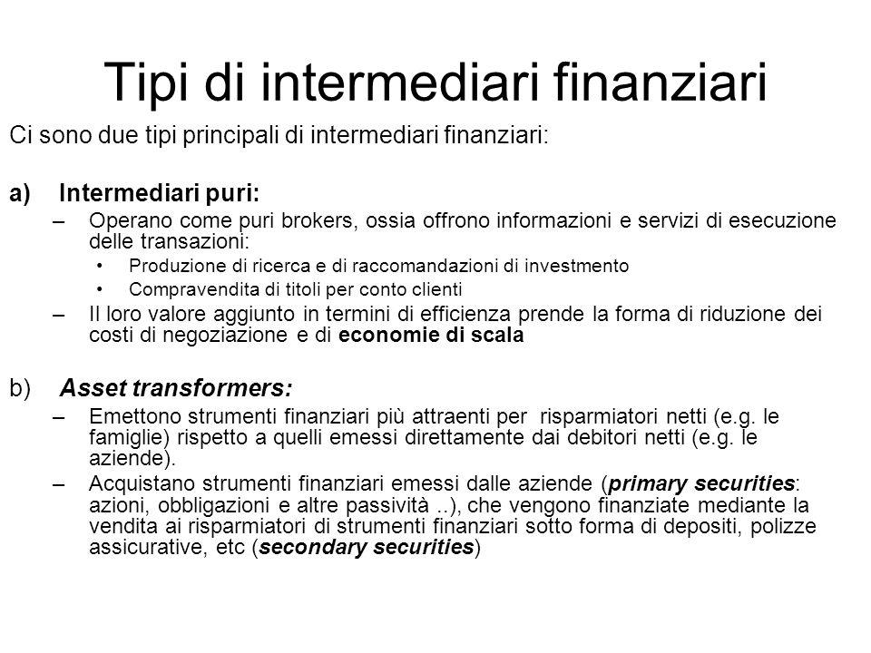 Tipi di intermediari finanziari Ci sono due tipi principali di intermediari finanziari: a) Intermediari puri: –Operano come puri brokers, ossia offron