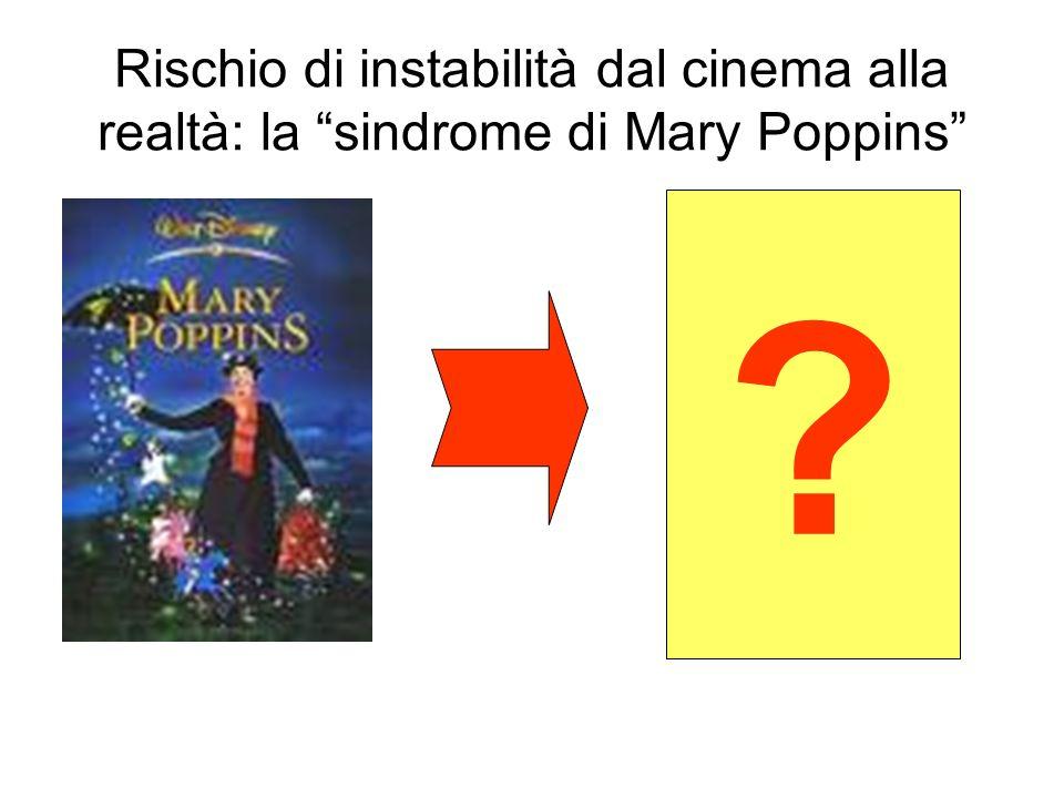 Rischio di instabilità dal cinema alla realtà: la sindrome di Mary Poppins ?