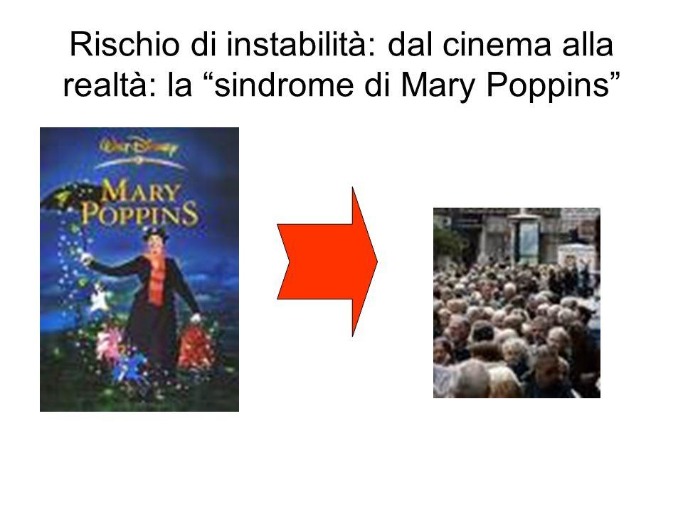 Rischio di instabilità: dal cinema alla realtà: la sindrome di Mary Poppins